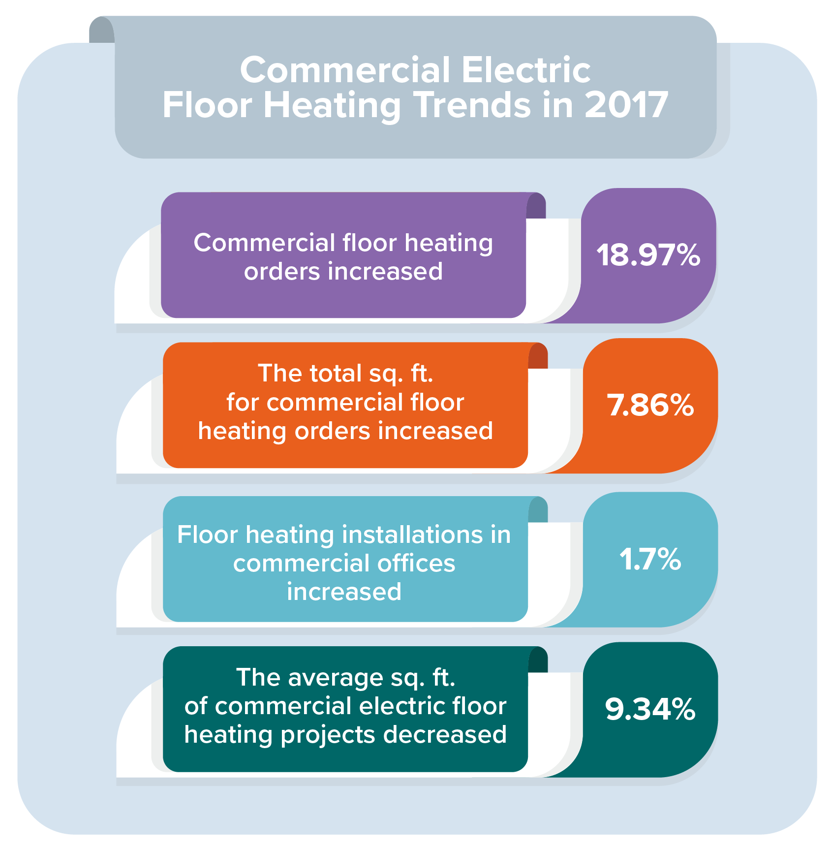 Snow-melting Cables Are a Top In-floor Heating Trend, According to ...